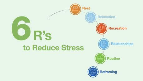 6 R's to Reduce Stress