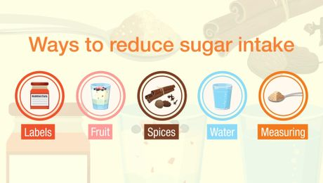 Ways to reduce sugar intake