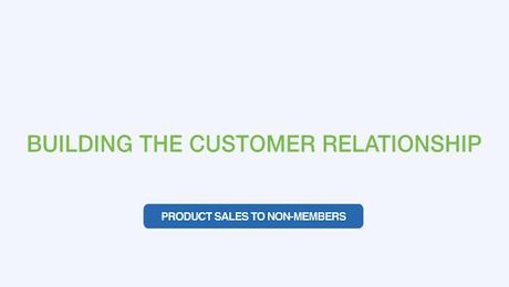 Product Sales to Non-Members