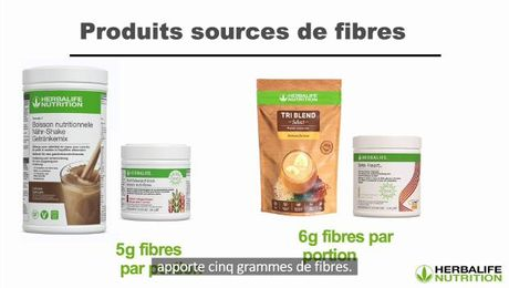 Herbalife Nutrition - Le Système Immunitaire