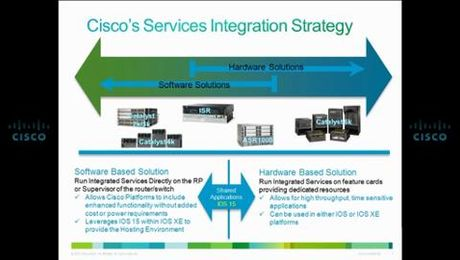 Cisco IOS Evolution and Strategy