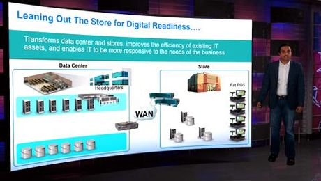 Unified Retail Platform: Unleash Operational Excellence