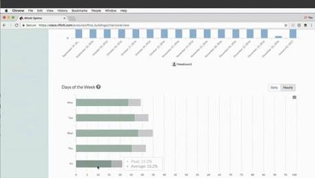 Cisco Workspace Analytics and Rifiniti Optimo Demo