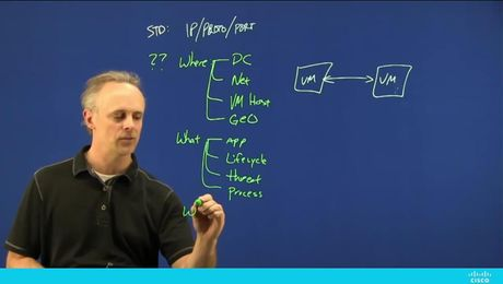 Cisco Tetration Light-board Series: How to use annotations to provide key context