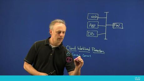 Cisco Tetration Light-board Series: Cloud Workload Protection
