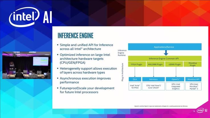 FPGAs In Deep Learning Inference Today - All Videos - AI