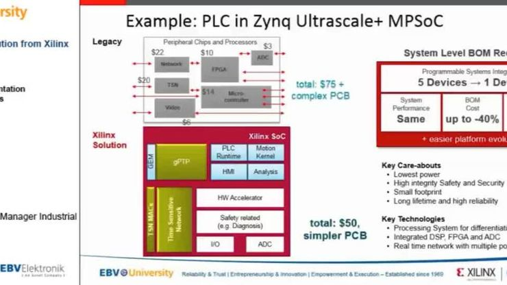 EBVuniversity – ST & EBV - Securing IoT devices with STM32 & STSAFE