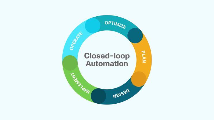 Crosswork Change Automation - Network Infrastructure - Cisco Video