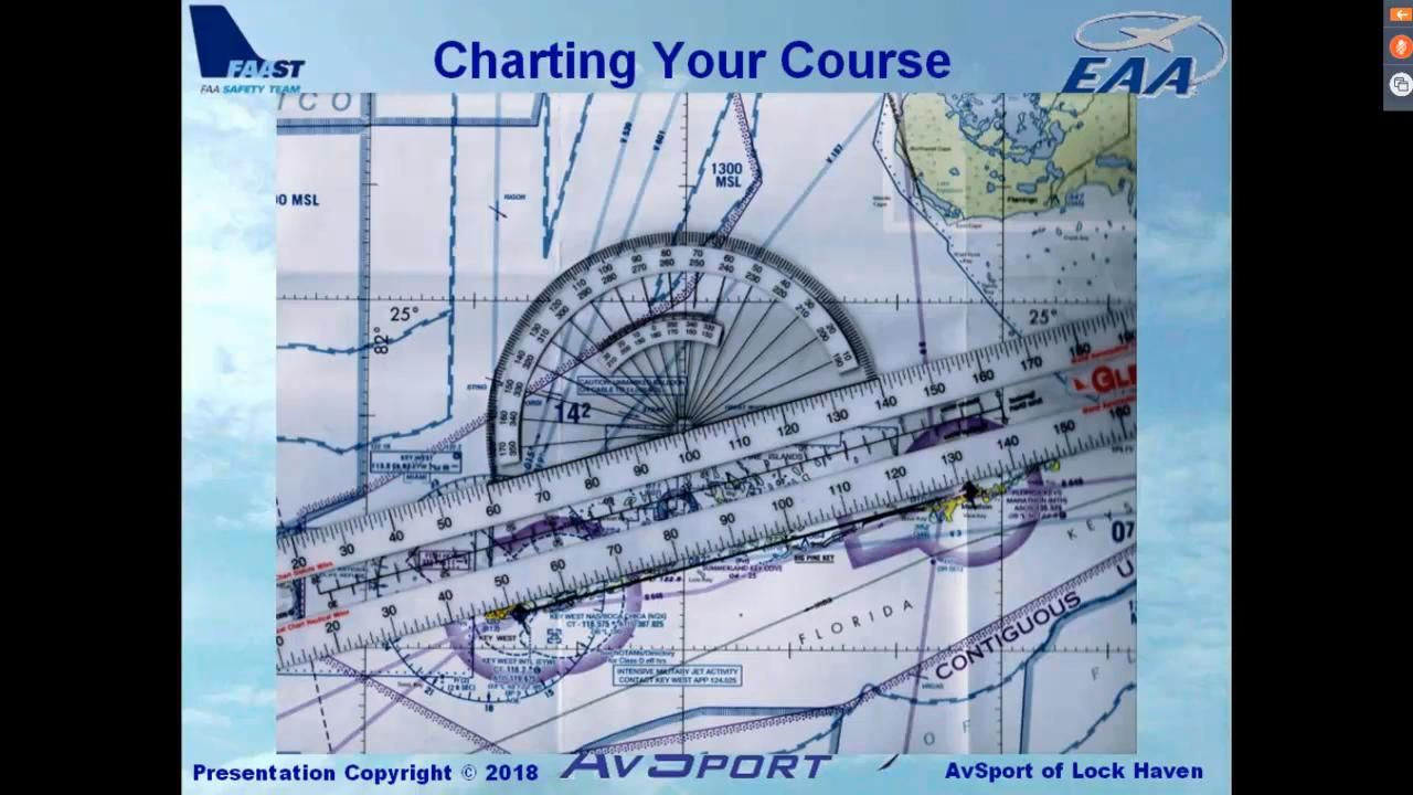 Vfr Weather Map.Weather Airspace And Communications Eaa Video