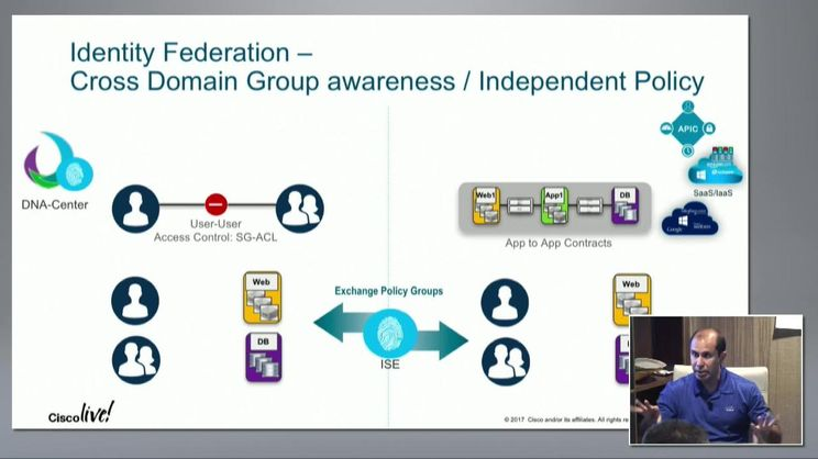 Tech Field Day: Cisco Policy Federation - Normalizing Policy Across any  Domain