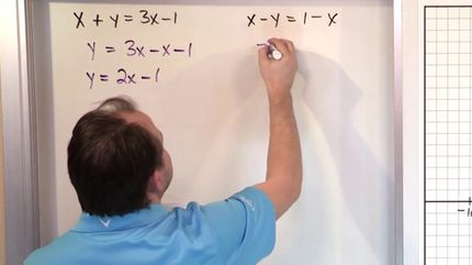 14 - Solving Systems Of Equations By Graphing, Part 1