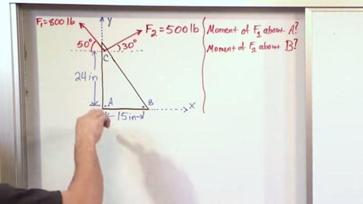 Lesson 11 - Principle Of Moments Varignons Theorem, Part 2