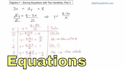 Algebra 1 Course - Unit 7 - Slope and the Equation of a Line - Math