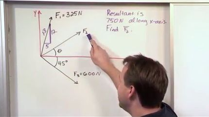 Lesson 7 - Resolving A Force Into Components, Part 1 (Engineering