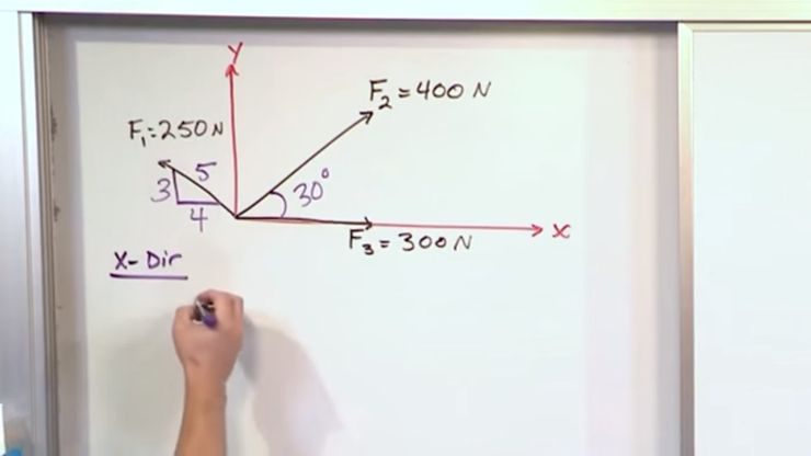 Lesson 11 - Adding Multiple Forces With Vector Components, Part 2  (Engineering Mechanics Statics)