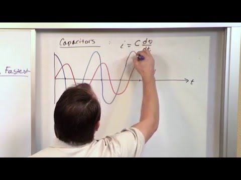 AC Circuit Analysis - Vol 1 - Phasor Analysis - Math Tutor