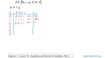 05 - Evaluating Algebraic Expressions, Part 1 - Algebra 1 Course