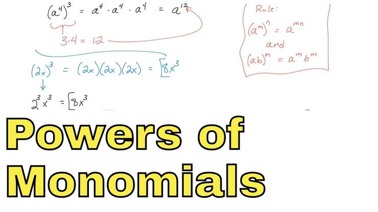 01 - What is an Exponent? (Learn Exponent Rules, Power Rules