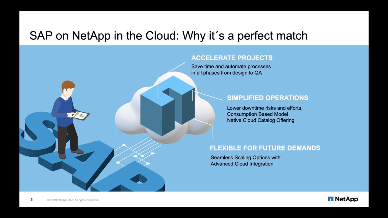 SAP on NetApp Cloud Volumes Service for Google Cloud