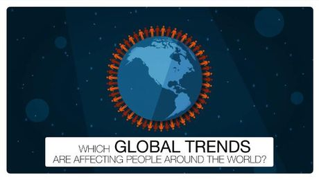 Global Megatrends: How Herbalife Nutrition Fit In?